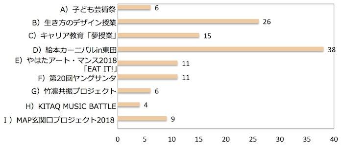 web投票結果2018.jpg